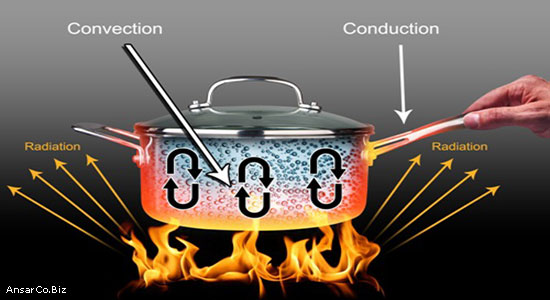 انتقال حرارت و روش های آن