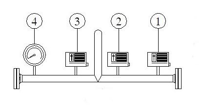 سیستم کنترل دیگ بخار