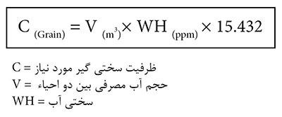 فرمول محاسبه ظرفیت سختی گیر رزینی