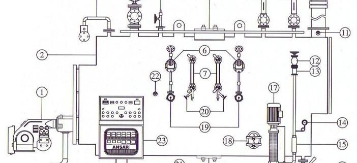 دیگ بخار و تجهیزات کنترلی آن